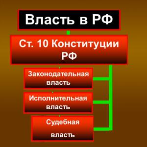 Органы власти Пено